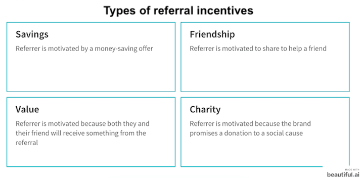 growth marketing strategy: referral incentives
