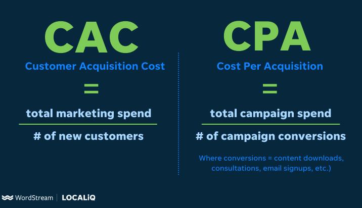 customer acquisition cost vs cost per acquisition formulas